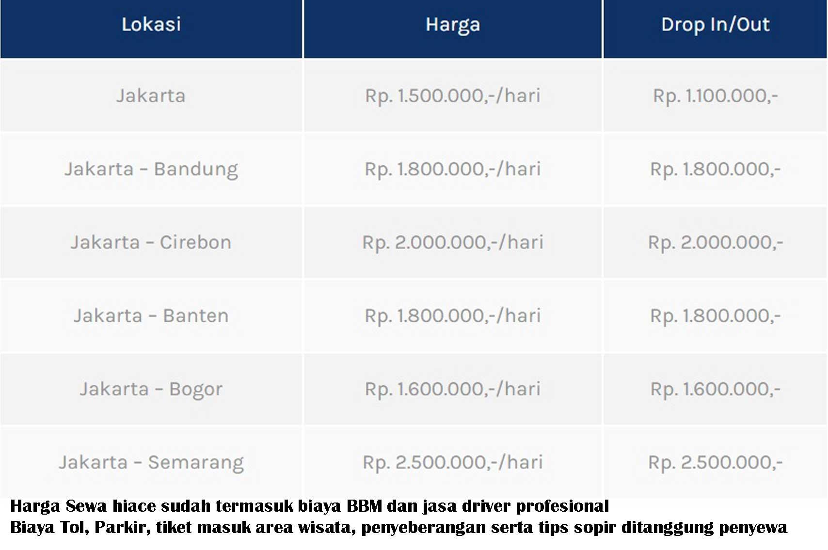 daftar harga sewa hiace Jakarta terkini